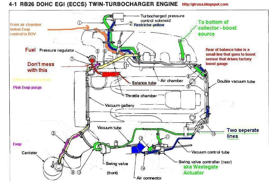 rb26 vacuum lines nissan rb forum hybridz rh forums hybridz org Residential Electrical Wiring Diagrams Toyota Electrical Wiring Diagram