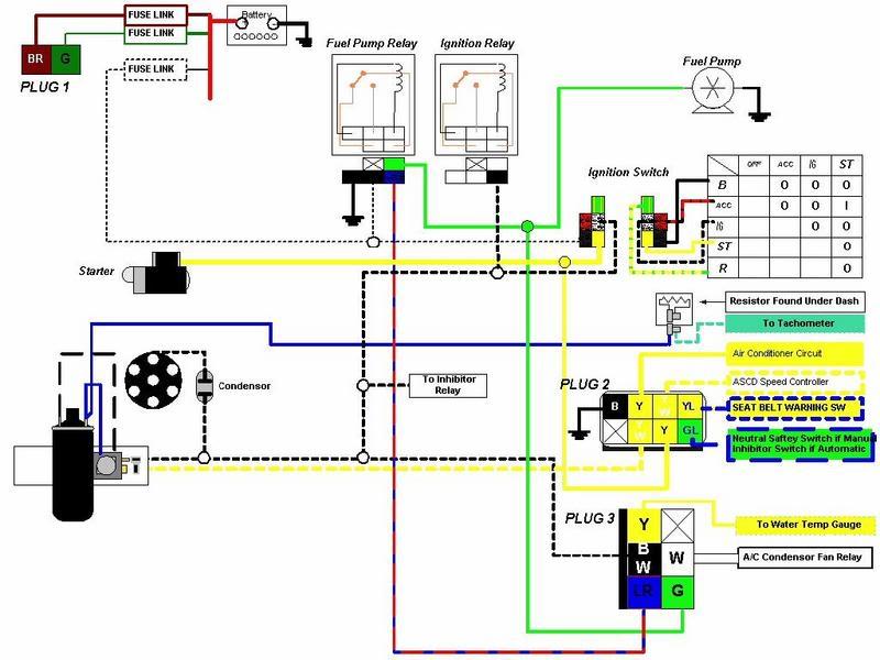 280z distributor wiring schematic diagram 77 280Z Wiring-Diagram 280z ignition switch wiring diagram manual e books 76 280z 280z ignition switch wiring diagram summis
