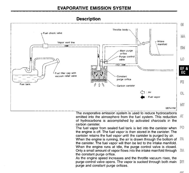 fuel tank evap design s30 series 240z 260z 280z hybridz rh forums hybridz org 1978 Nissan 280Z Gas Tank 280Z Hood