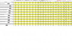 TestDataPage219-28.jpg