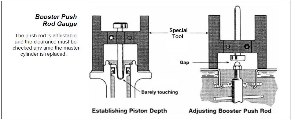 Master Cylinder Push Rod Gauge.jpg