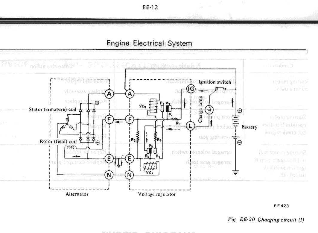 Charge System Wiring Diagram 240z Schematics Diagrams Combination Switch 280zx Cs144 Alternator Is Not Charging Battery S30 Series 260z Rh Forums Hybridz Org 1977 280z Harness