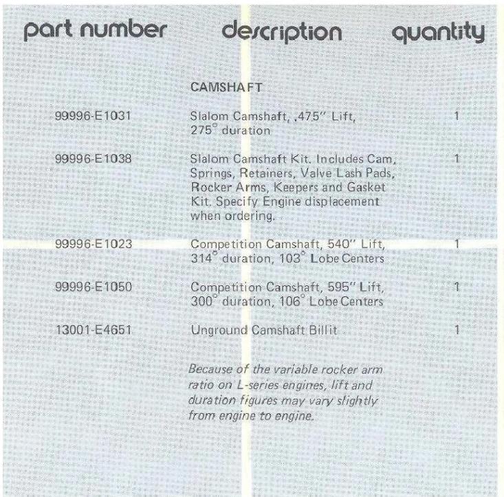 5a6669b542033_NissanComp1976.jpg.01c80bad0dfe8ba4af72c9c42ca3761f.jpg