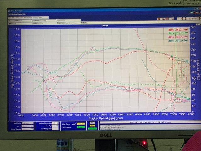KS Dyno Throttling Graph 5.18.2018.JPG