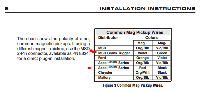 Where Can I Get A Key Copied >> MSD6AL with 280z '75 wiring question - Ignition and Electrical - HybridZ