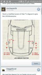 diagram fendermirrors