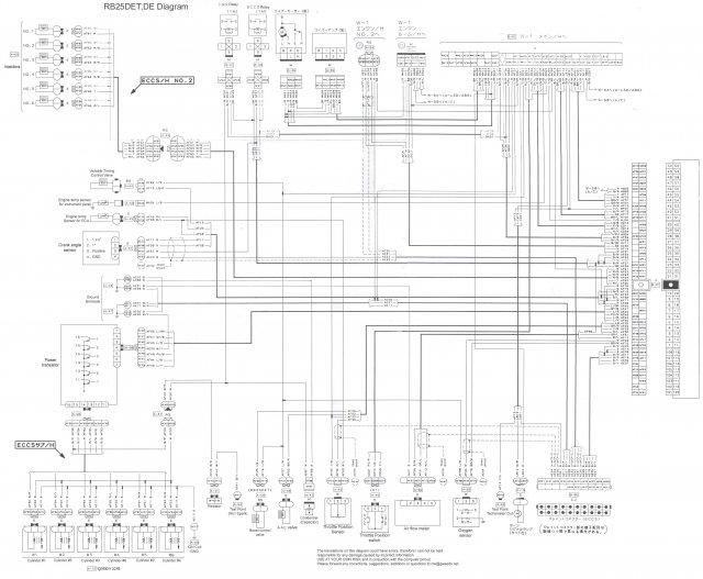 chris rummel u0026 39 s easy follow rb into z wireing guide