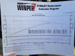 Dyno Day - Stock 5.3 274hp/302tq (mail order tunedbyfrost 93 octane)
