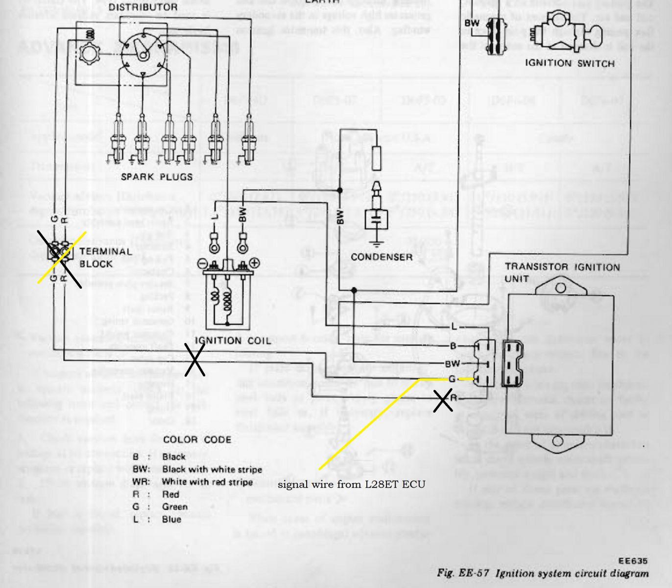 Rix diagram