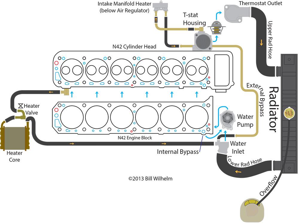 75-78_EFI_Cooling