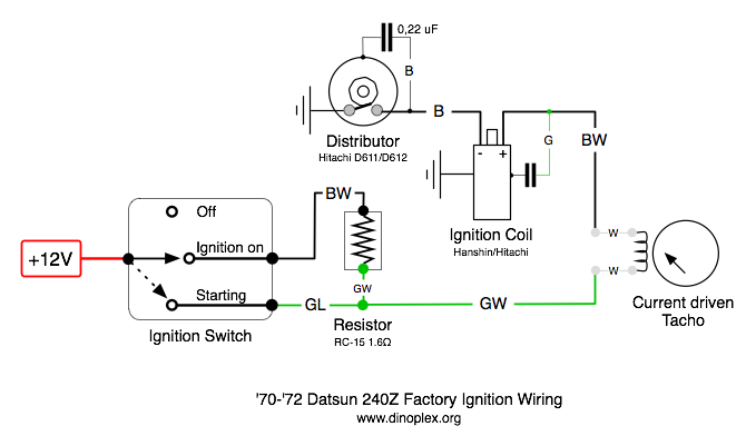 Datsun 240z Ignition Wiring Diagram - Wiring Diagrams List on