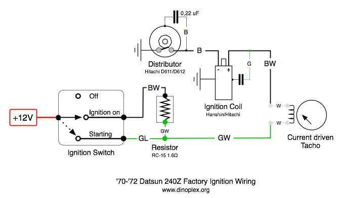 72 Datsun 240z Ignition Wiring Diagram - All Diagram Schematics on