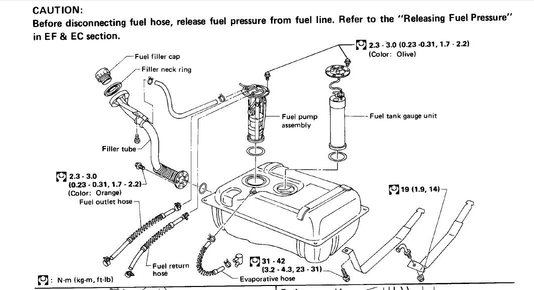 Need z31 fuel pump bolt torque settings - Z31 Series - 300ZX