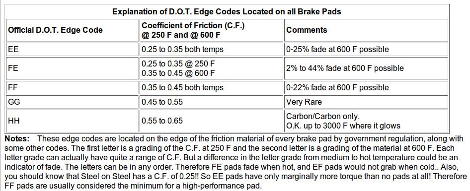 Ebc Brake Pads >> 240z S12W+280zx disc conversion - Brakes, Wheels ...