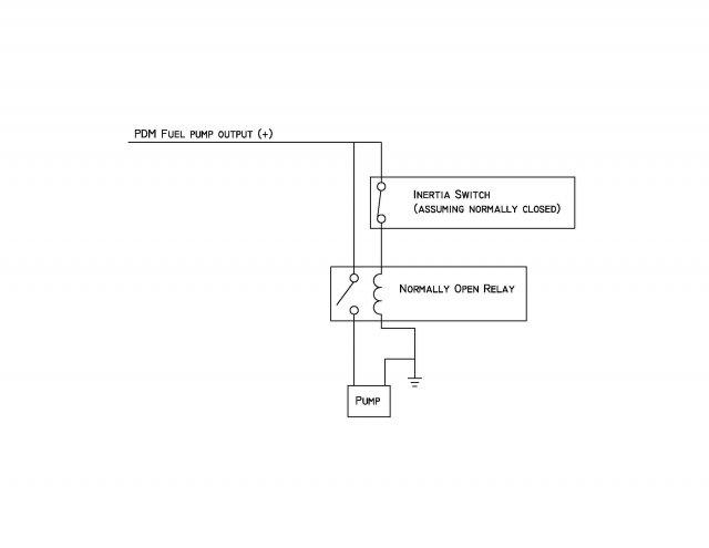Relay.thumb.jpg.9a435241253a168de33301d1d6ac6c21.jpg