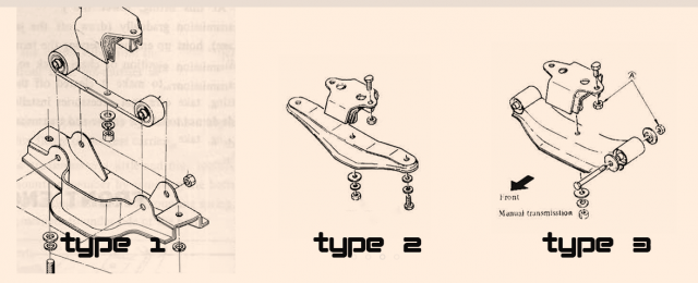 1685011029_transmounttypes.thumb.PNG.f50f5a2d284e9d69575d0ffc8a019bb5.PNG