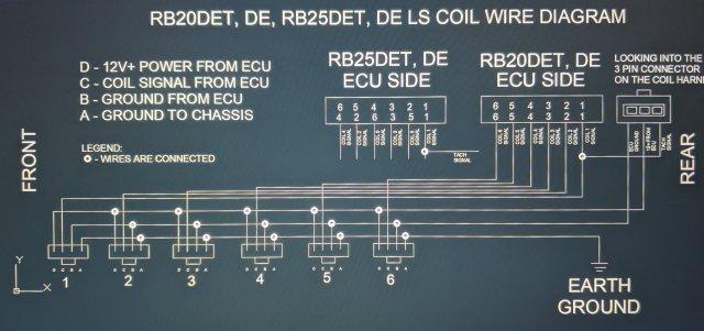 rb20det, de rb25det, de ls coil swap wiring guide - nissan rb ... nissan rb20 wiring diagram  hybridz