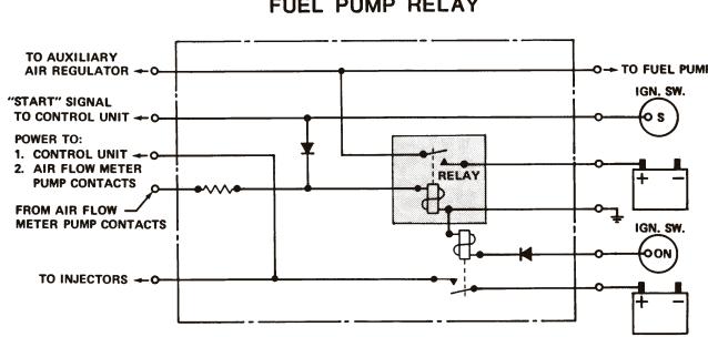 1975 280z Fuel Pump  Power Relay Resistor
